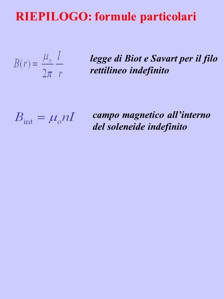 RIEPILOGO: formule particolari legge di Biot e Savart per il filo rettilineo indefinito campo magnetico allinterno del soleneide indefinito