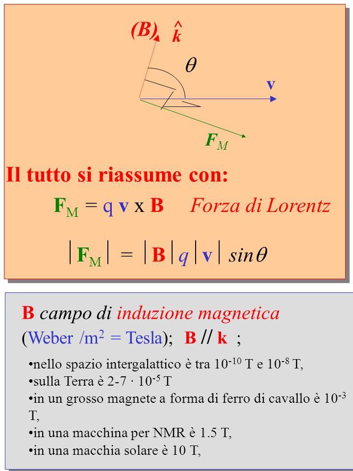 FMFM v k ^ (B) Se esiste anche un campo elettrico E, si avrà: F tot = q(E + v B ) F M = q v x B Forza di Lorentz