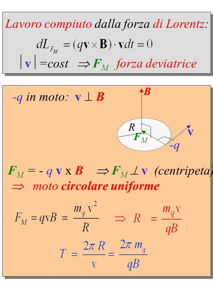 -q in moto: v B F M = - q v x B F M v (centripeta) moto circolare uniforme R FMFM B v -q Lavoro compiuto dalla forza di Lorentz: v =cost F M forza deviatrice