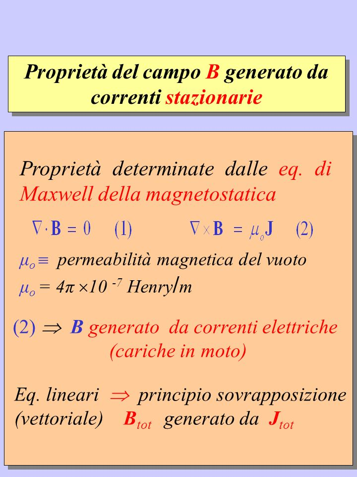 Proprietà del campo B generato da correnti stazionarie Proprietà determinate dalle eq. di Maxwell della magnetostatica μ o permeabilità magnetica del