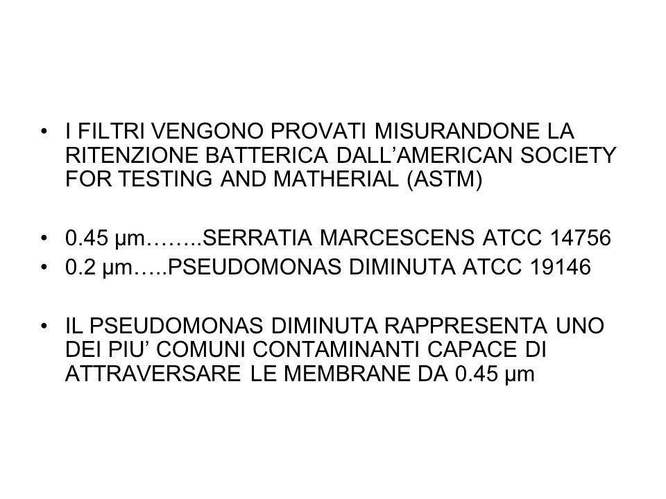 I FILTRI VENGONO PROVATI MISURANDONE LA RITENZIONE BATTERICA DALLAMERICAN SOCIETY FOR TESTING AND MATHERIAL (ASTM) 0.45 μm……..SERRATIA MARCESCENS ATCC 14756 0.2 μm…..PSEUDOMONAS DIMINUTA ATCC 19146 IL PSEUDOMONAS DIMINUTA RAPPRESENTA UNO DEI PIU COMUNI CONTAMINANTI CAPACE DI ATTRAVERSARE LE MEMBRANE DA 0.45 μm