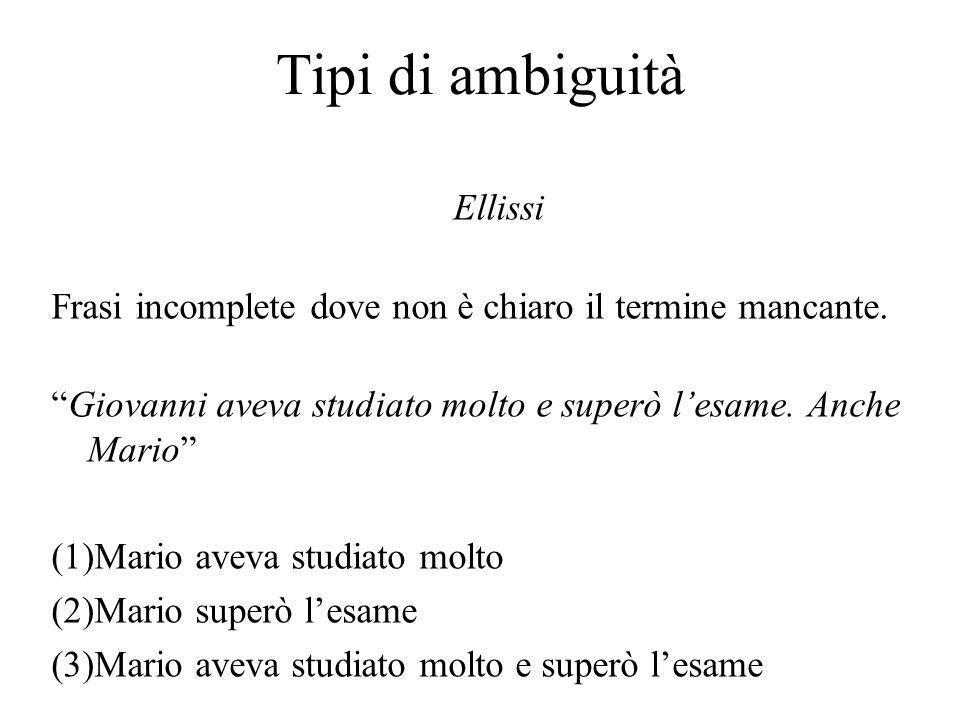 Tipi di ambiguità Ellissi Frasi incomplete dove non è chiaro il termine mancante.