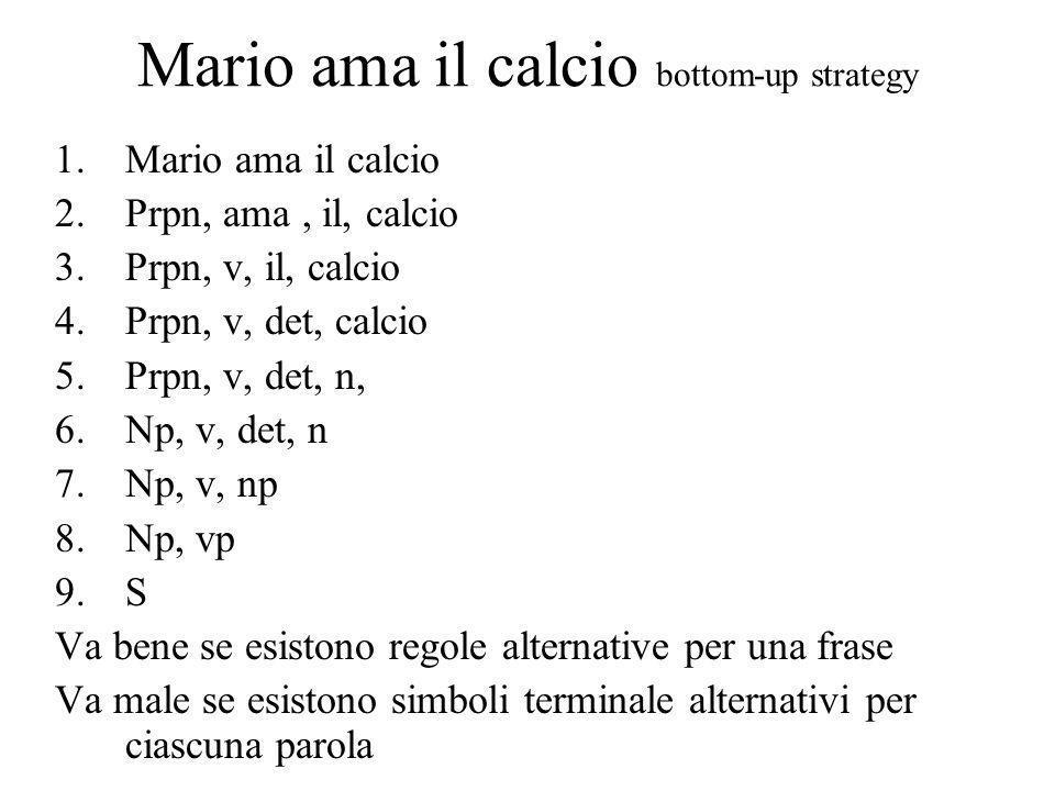 Mario ama il calcio bottom-up strategy 1.Mario ama il calcio 2.Prpn, ama, il, calcio 3.Prpn, v, il, calcio 4.Prpn, v, det, calcio 5.Prpn, v, det, n, 6.Np, v, det, n 7.Np, v, np 8.Np, vp 9.S Va bene se esistono regole alternative per una frase Va male se esistono simboli terminale alternativi per ciascuna parola
