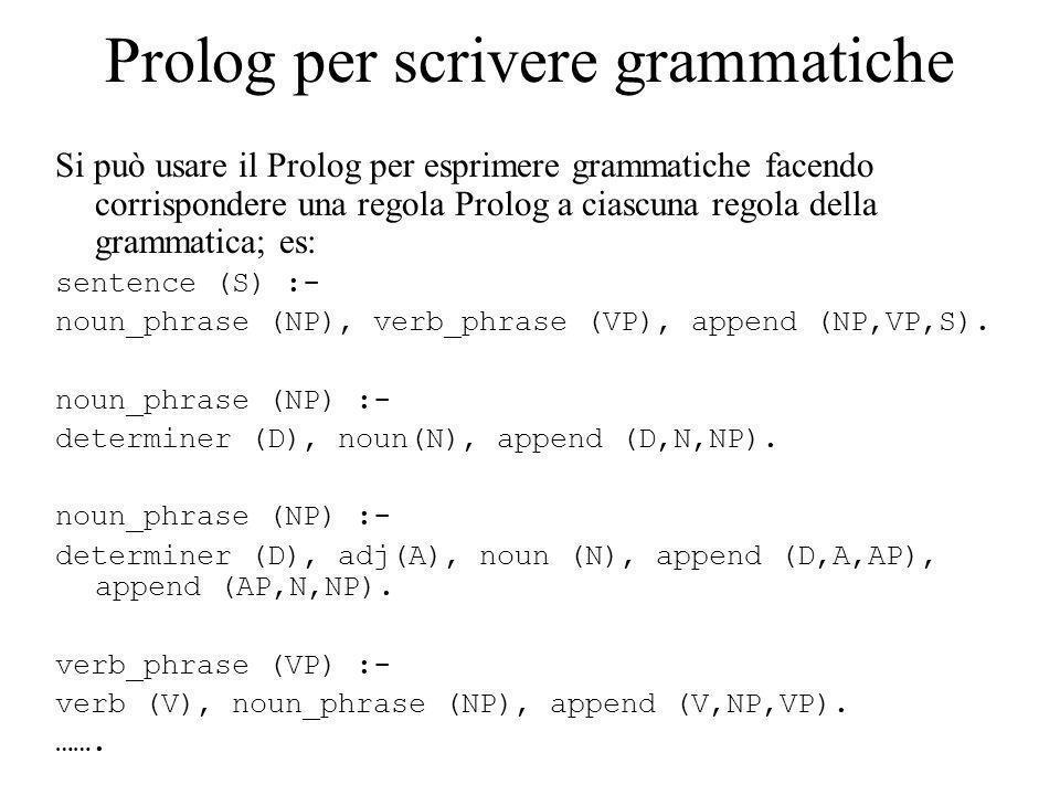 Prolog per scrivere grammatiche Si può usare il Prolog per esprimere grammatiche facendo corrispondere una regola Prolog a ciascuna regola della grammatica; es: sentence (S) :- noun_phrase (NP), verb_phrase (VP), append (NP,VP,S).