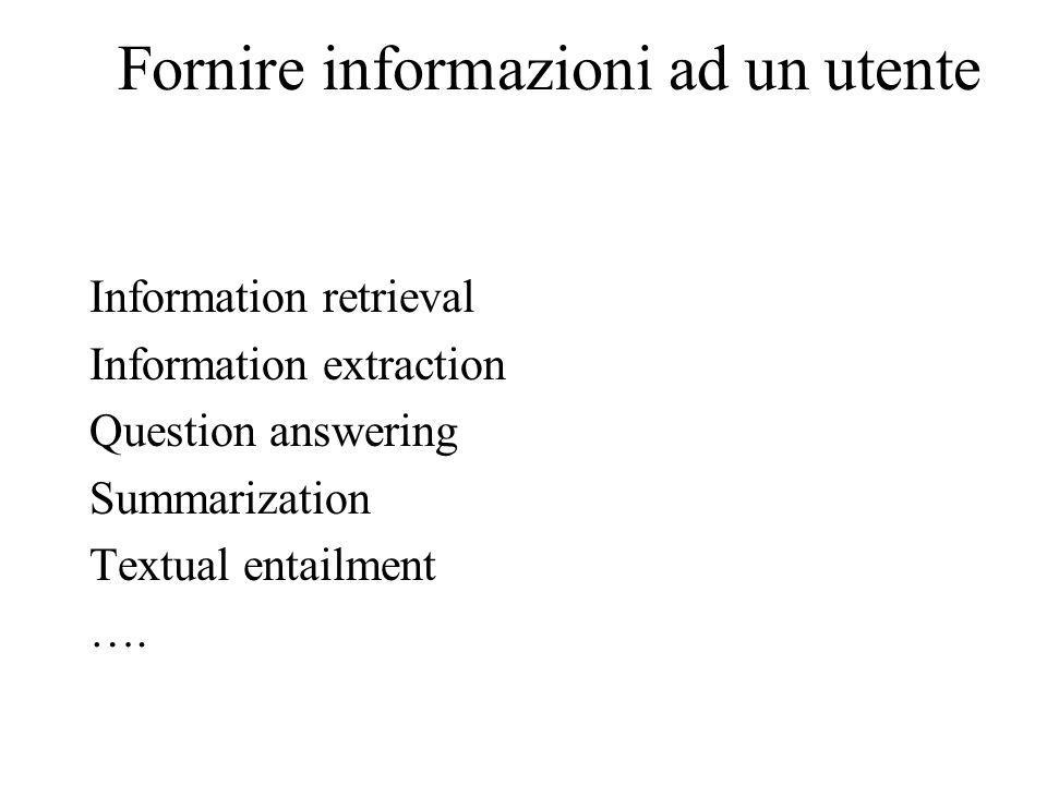 Fornire informazioni ad un utente Information retrieval Information extraction Question answering Summarization Textual entailment ….