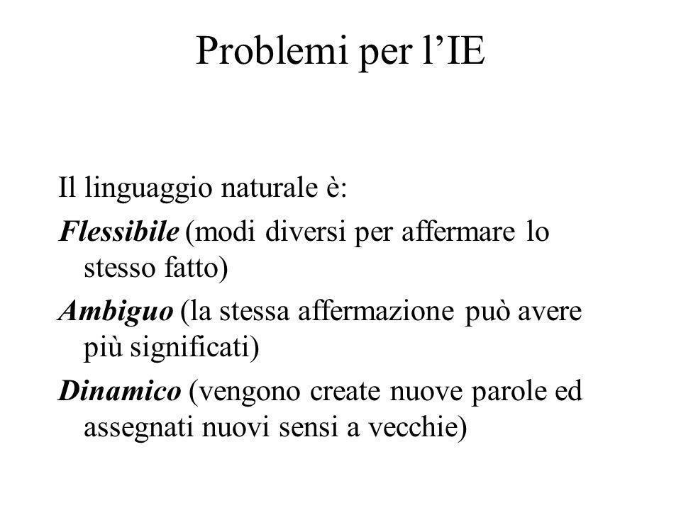 Problemi per lIE Il linguaggio naturale è: Flessibile (modi diversi per affermare lo stesso fatto) Ambiguo (la stessa affermazione può avere più significati) Dinamico (vengono create nuove parole ed assegnati nuovi sensi a vecchie)