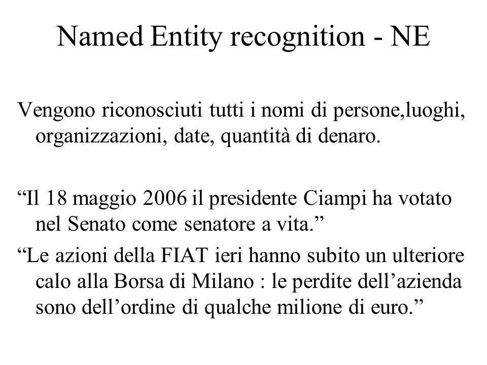 Named Entity recognition - NE Vengono riconosciuti tutti i nomi di persone,luoghi, organizzazioni, date, quantità di denaro.