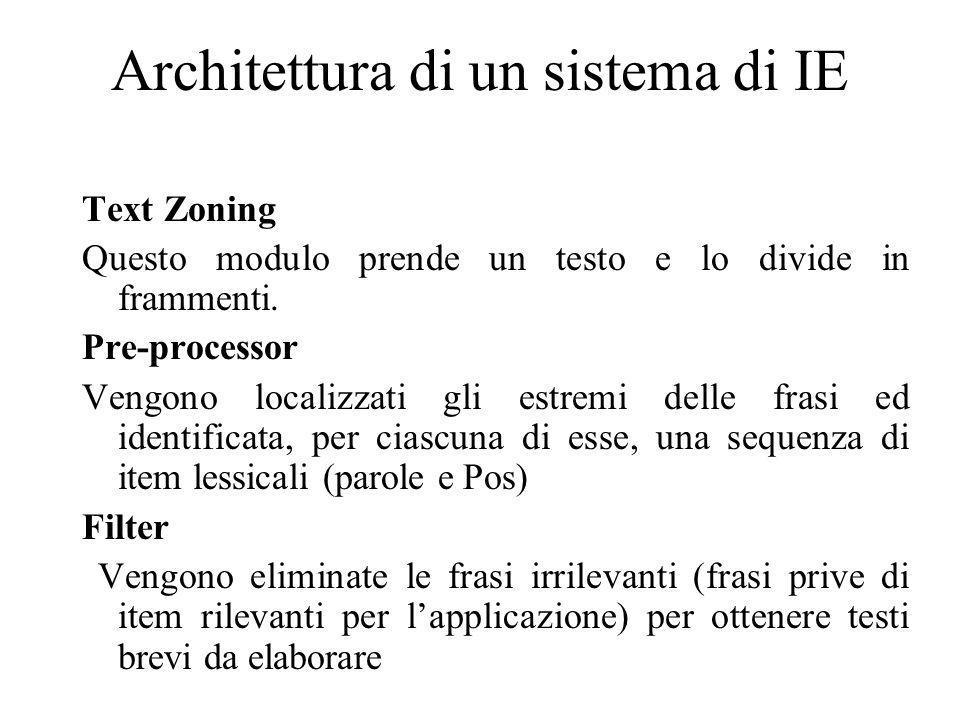 Architettura di un sistema di IE Text Zoning Questo modulo prende un testo e lo divide in frammenti.