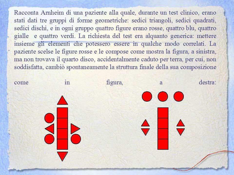 Racconta Arnheim di una paziente alla quale, durante un test clinico, erano stati dati tre gruppi di forme geometriche: sedici triangoli, sedici quadr