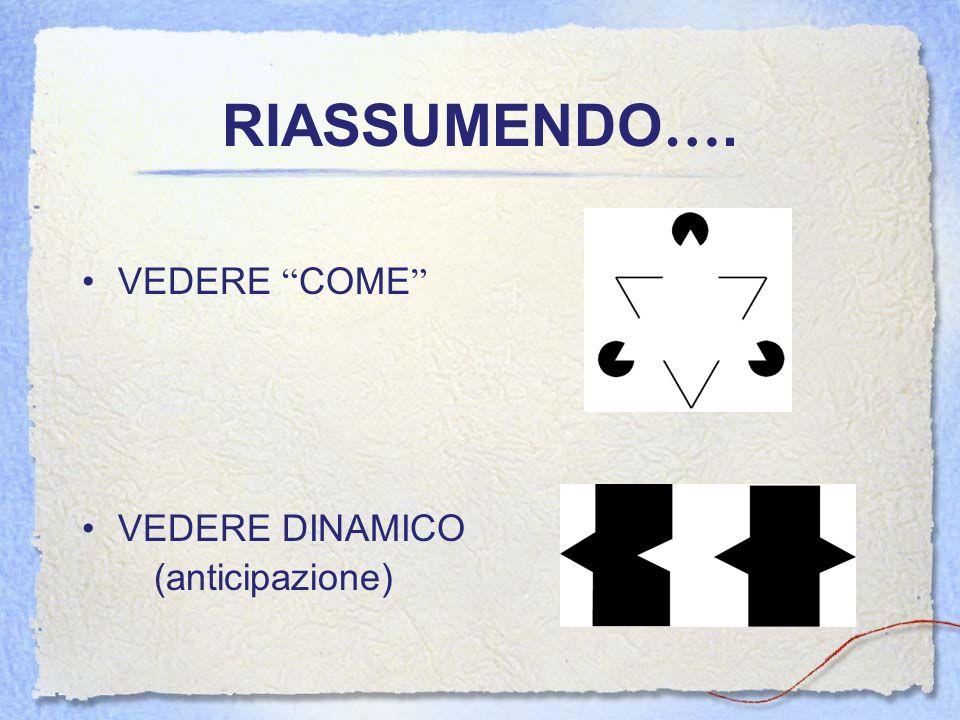 RIASSUMENDO …. VEDERE COME VEDERE DINAMICO (anticipazione)
