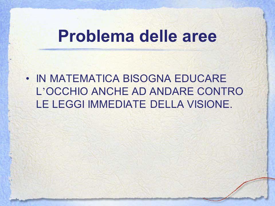 Problema delle aree IN MATEMATICA BISOGNA EDUCARE L OCCHIO ANCHE AD ANDARE CONTRO LE LEGGI IMMEDIATE DELLA VISIONE.