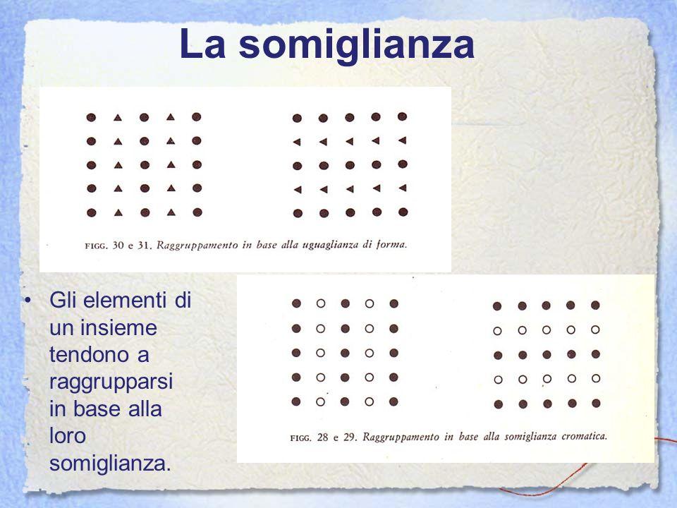 La somiglianza Gli elementi di un insieme tendono a raggrupparsi in base alla loro somiglianza.