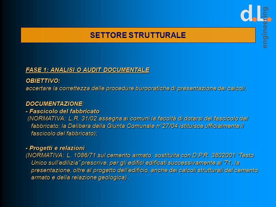 SETTORE STRUTTURALE FASE 1: ANALISI O AUDIT DOCUMENTALE OBIETTIVO: accertare la correttezza delle procedure burocratiche di presentazione dei calcoli.