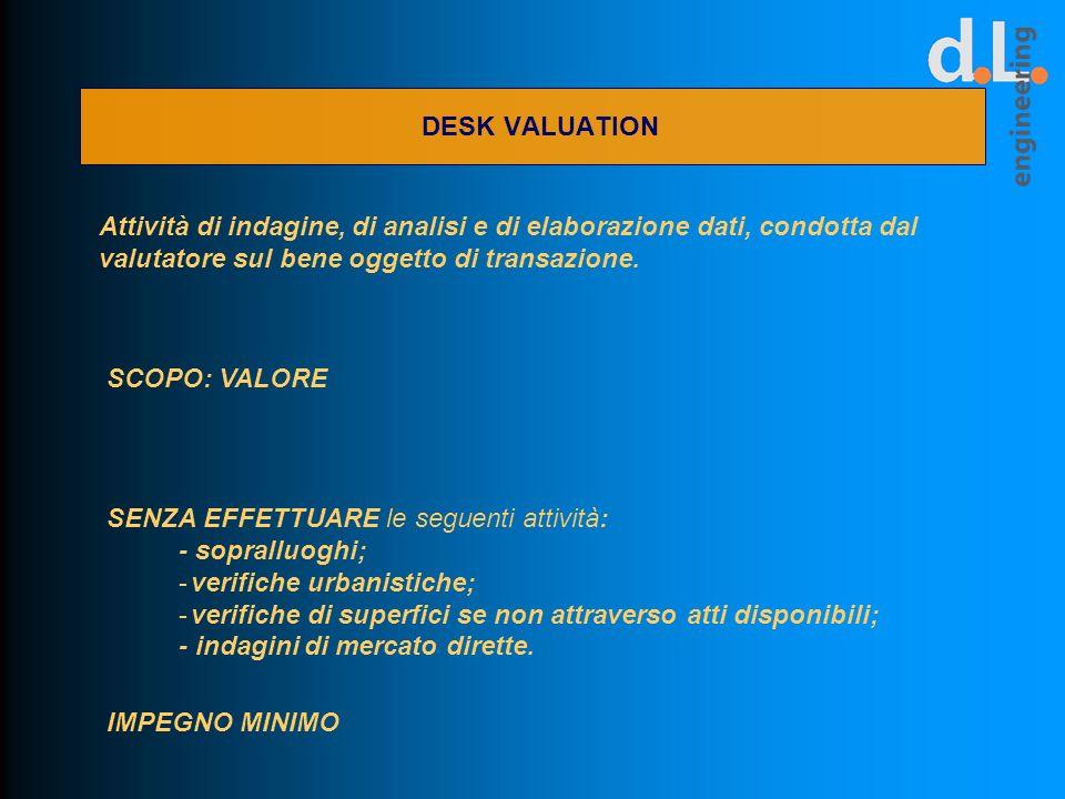 DESK VALUATION Attività di indagine, di analisi e di elaborazione dati, condotta dal valutatore sul bene oggetto di transazione. SENZA EFFETTUARE le s