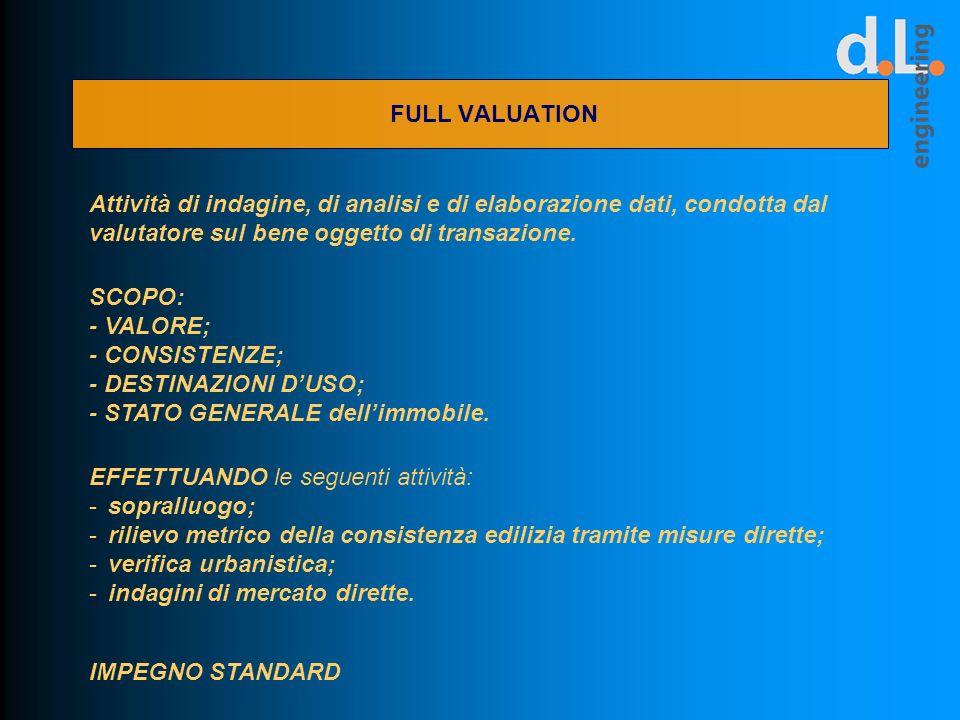 FULL VALUATION Attività di indagine, di analisi e di elaborazione dati, condotta dal valutatore sul bene oggetto di transazione. EFFETTUANDO le seguen