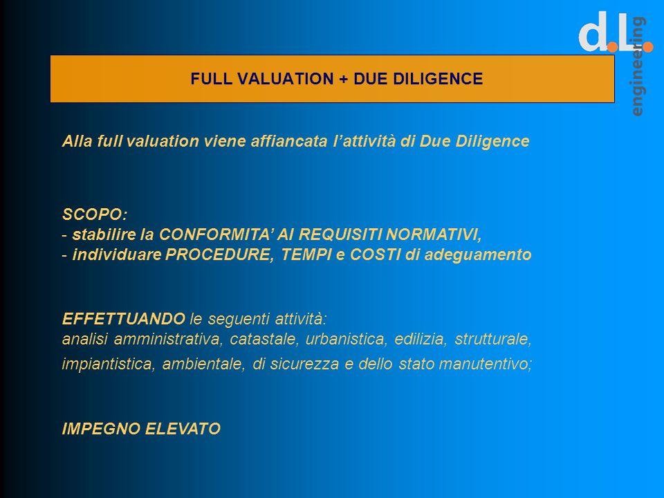 FULL VALUATION + DUE DILIGENCE Alla full valuation viene affiancata lattività di Due Diligence SCOPO: - stabilire la CONFORMITA AI REQUISITI NORMATIVI