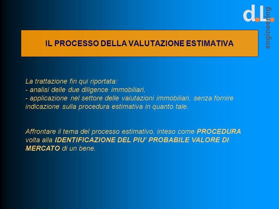 IL PROCESSO DELLA VALUTAZIONE ESTIMATIVA La trattazione fin qui riportata: - analisi delle due diligence immobiliari, - applicazione nel settore delle