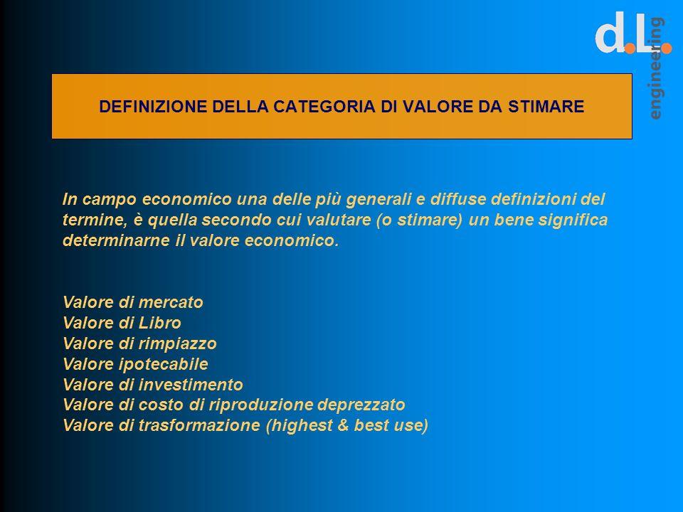 DEFINIZIONE DELLA CATEGORIA DI VALORE DA STIMARE In campo economico una delle più generali e diffuse definizioni del termine, è quella secondo cui val