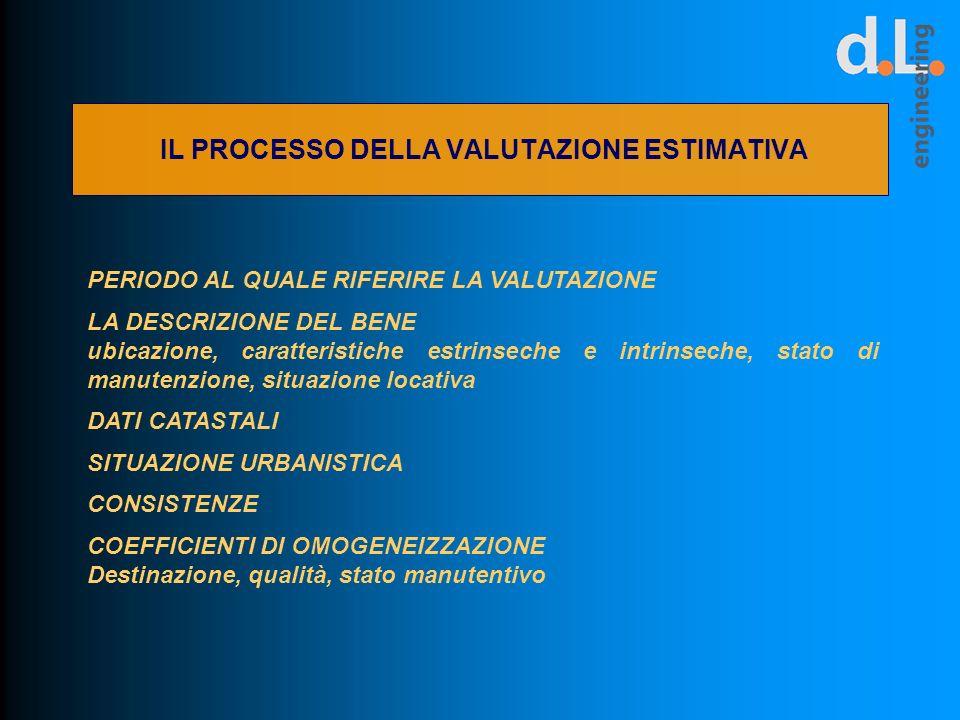IL PROCESSO DELLA VALUTAZIONE ESTIMATIVA PERIODO AL QUALE RIFERIRE LA VALUTAZIONE LA DESCRIZIONE DEL BENE ubicazione, caratteristiche estrinseche e in