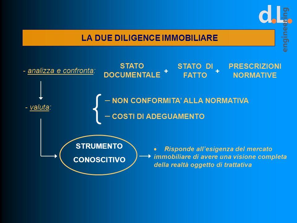 NORMATIVA URBANISTICO - EDILIZIA Legge n°457/78 a)manutenzione ordinaria; b)manutenzione straordinaria; c)restauro e risanamento conservativo; d)ristrutturazione edilizia; e)ristrutturazione urbanistica.