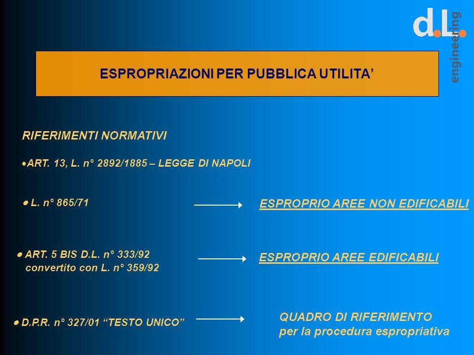 ESPROPRIAZIONI PER PUBBLICA UTILITA ESPROPRIO AREE EDIFICABILI ESPROPRIO AREE NON EDIFICABILI D.P.R. n° 327/01 TESTO UNICO QUADRO DI RIFERIMENTO per l