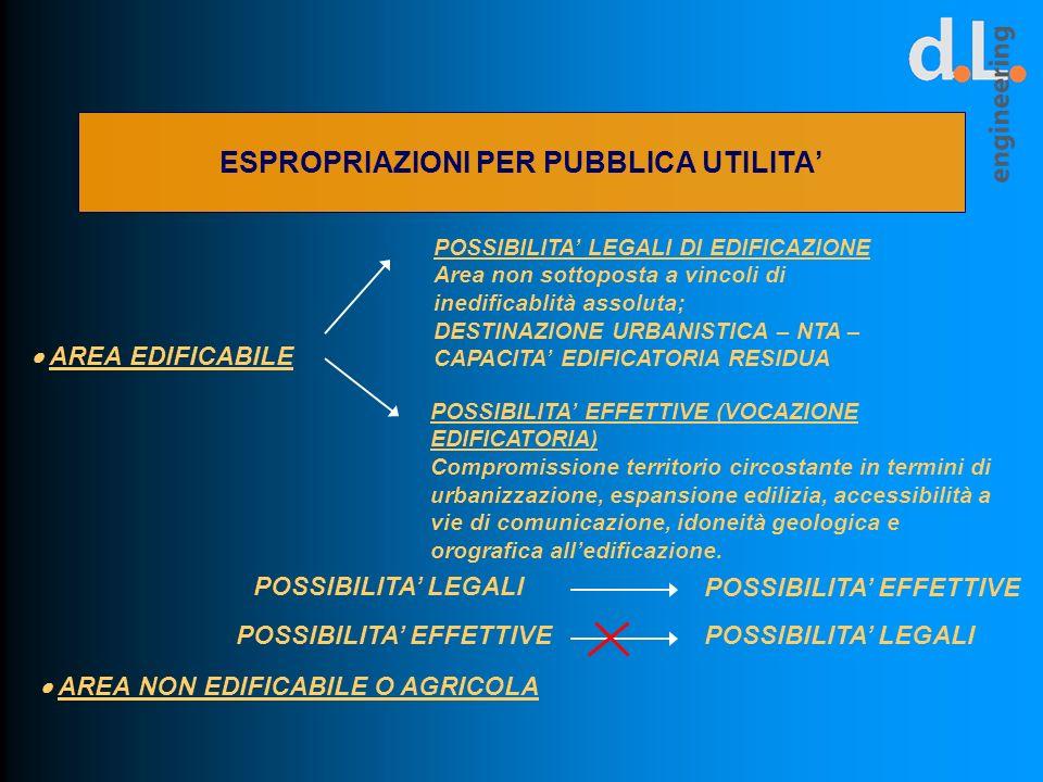 ESPROPRIAZIONI PER PUBBLICA UTILITA AREA EDIFICABILE AREA NON EDIFICABILE O AGRICOLA POSSIBILITA LEGALI DI EDIFICAZIONE Area non sottoposta a vincoli