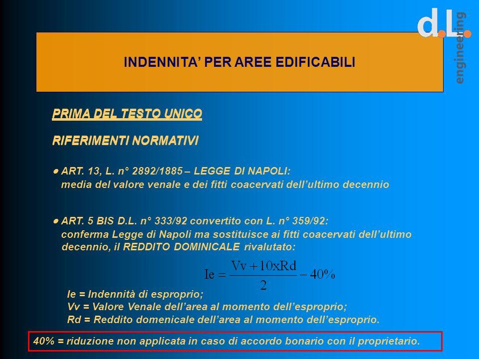 INDENNITA PER AREE EDIFICABILI PRIMA DEL TESTO UNICO RIFERIMENTI NORMATIVI ART. 13, L. n° 2892/1885 – LEGGE DI NAPOLI: media del valore venale e dei f