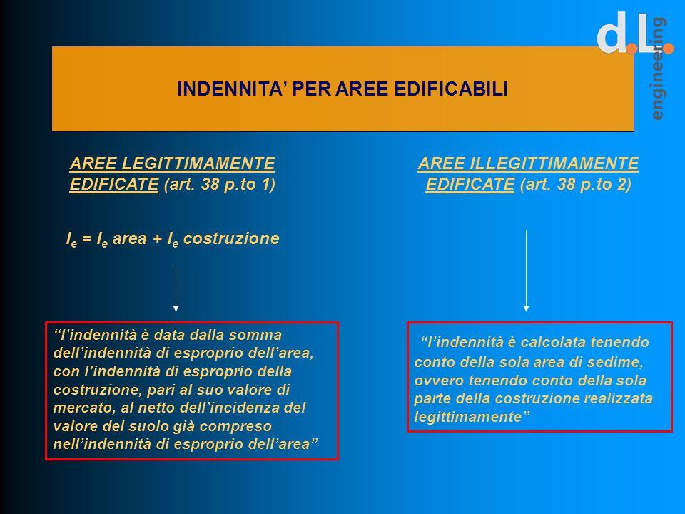 INDENNITA PER AREE EDIFICABILI AREE LEGITTIMAMENTE EDIFICATE (art. 38 p.to 1) lindennità è data dalla somma dellindennità di esproprio dellarea, con l