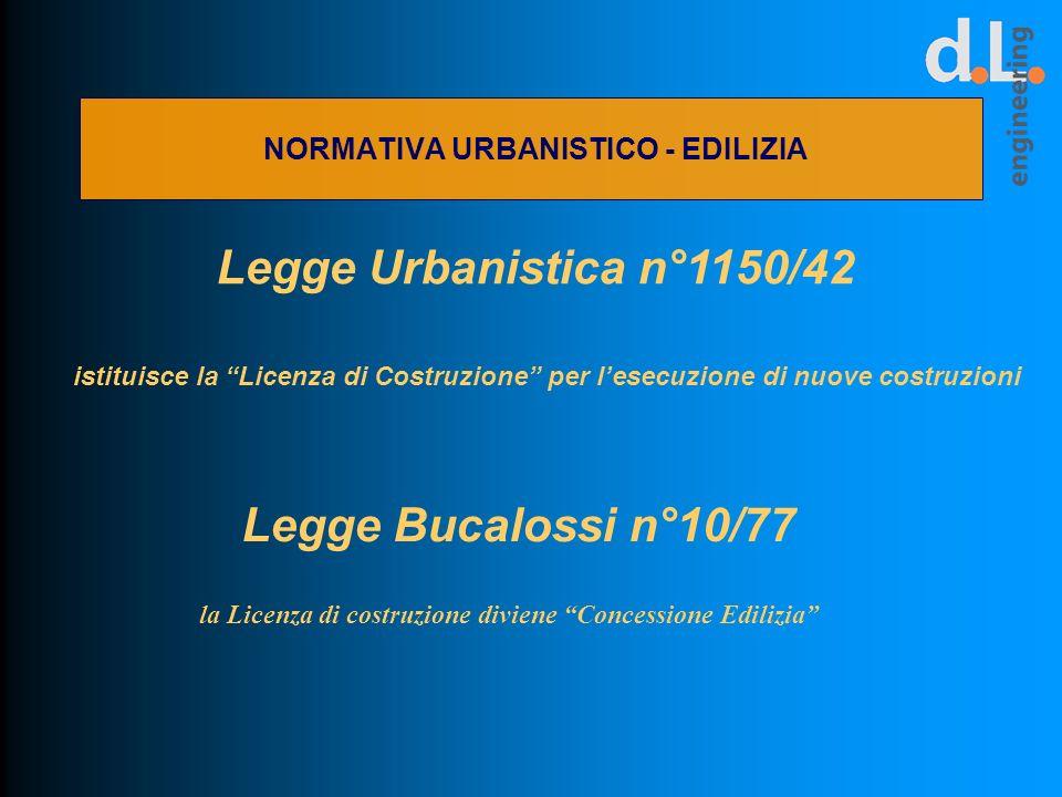 NORMATIVA URBANISTICO - EDILIZIA Legge Urbanistica n°1150/42 Legge Bucalossi n°10/77 istituisce la Licenza di Costruzione per lesecuzione di nuove cos