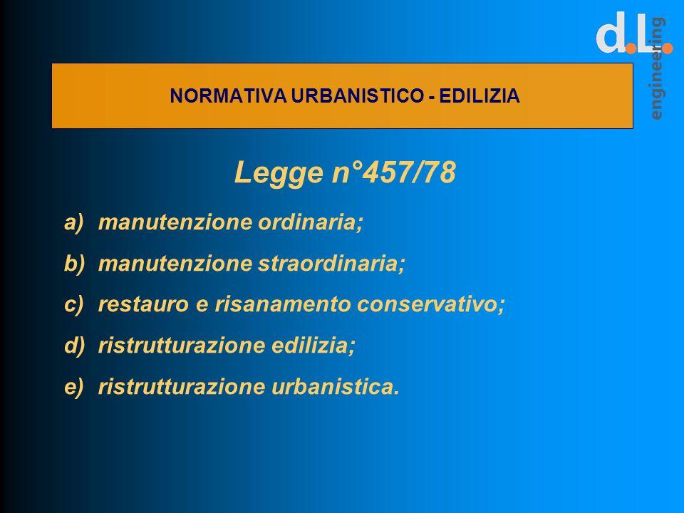 NORMATIVA URBANISTICO - EDILIZIA Legge n°457/78 a)manutenzione ordinaria; b)manutenzione straordinaria; c)restauro e risanamento conservativo; d)ristr