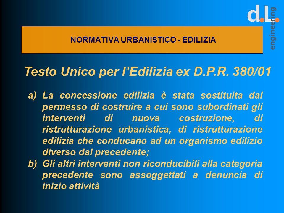 Testo Unico per lEdilizia ex D.P.R. 380/01 a)La concessione edilizia è stata sostituita dal permesso di costruire a cui sono subordinati gli intervent