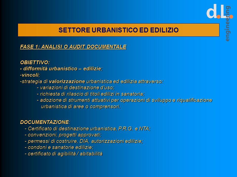 SETTORE URBANISTICO ED EDILIZIO FASE 1: ANALISI O AUDIT DOCUMENTALE OBIETTIVO: - difformità urbanistico – edilizie; -vincoli; -strategia di valorizzaz