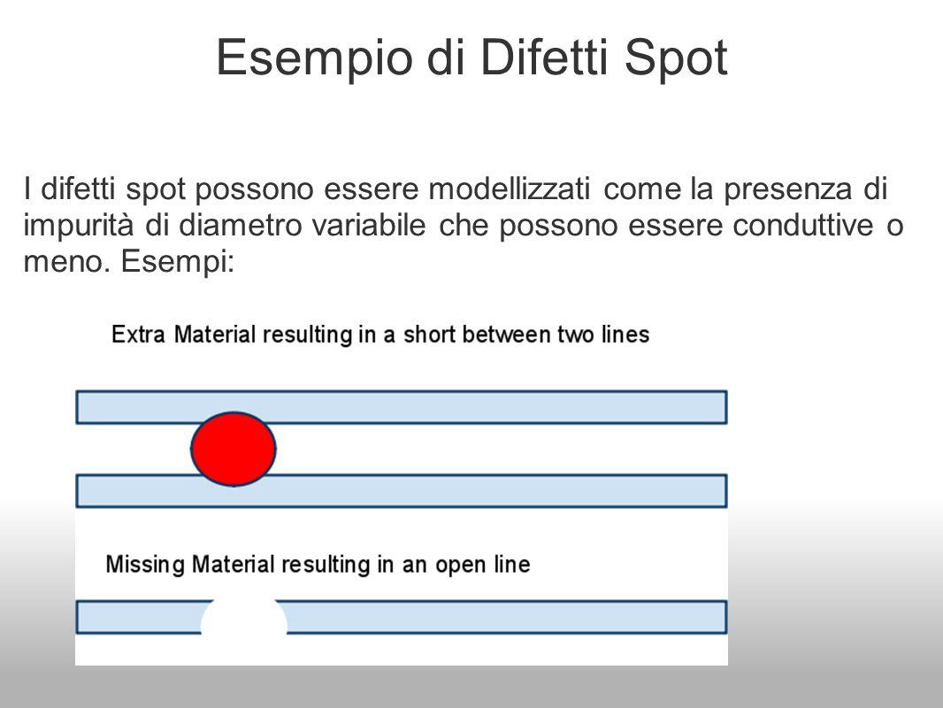 Esempio di Difetti Spot I difetti spot possono essere modellizzati come la presenza di impurità di diametro variabile che possono essere conduttive o