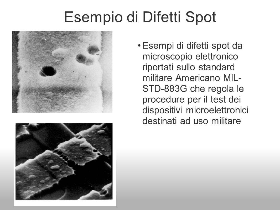 Esempio di Difetti Spot Esempi di difetti spot da microscopio elettronico riportati sullo standard militare Americano MIL- STD-883G che regola le proc