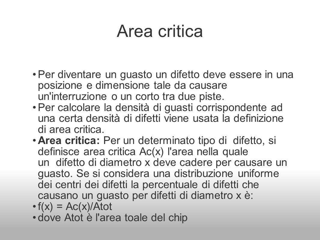 Area critica Per diventare un guasto un difetto deve essere in una posizione e dimensione tale da causare un'interruzione o un corto tra due piste. Pe