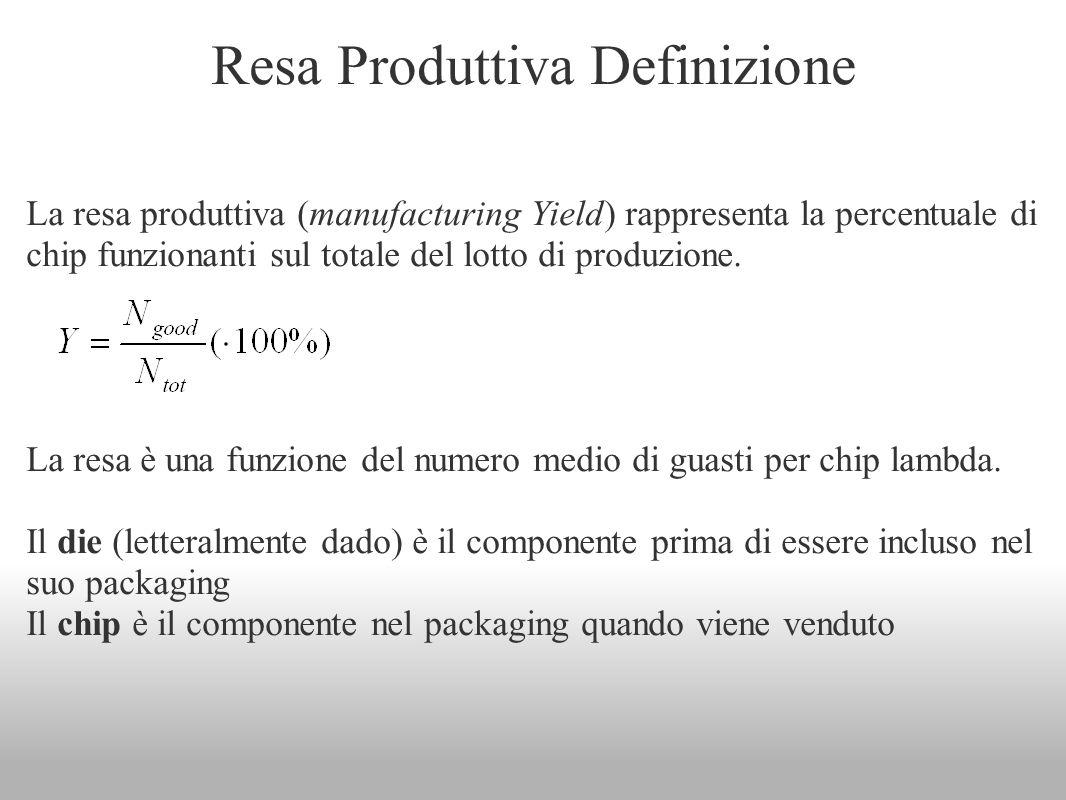 Resa Produttiva Definizione La resa produttiva (manufacturing Yield) rappresenta la percentuale di chip funzionanti sul totale del lotto di produzione