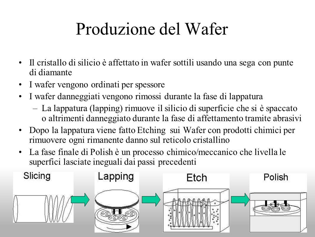 Produzione del Wafer Il cristallo di silicio è affettato in wafer sottili usando una sega con punte di diamante I wafer vengono ordinati per spessore