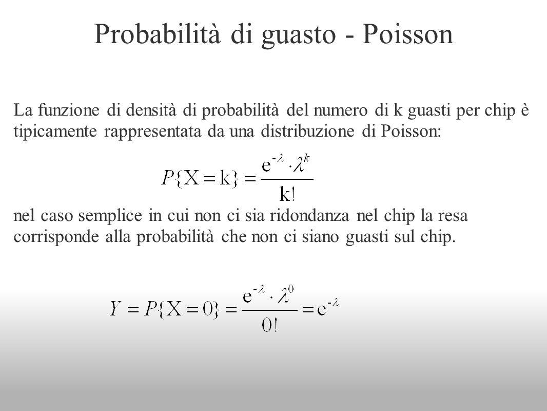 Probabilità di guasto - Poisson La funzione di densità di probabilità del numero di k guasti per chip è tipicamente rappresentata da una distribuzione