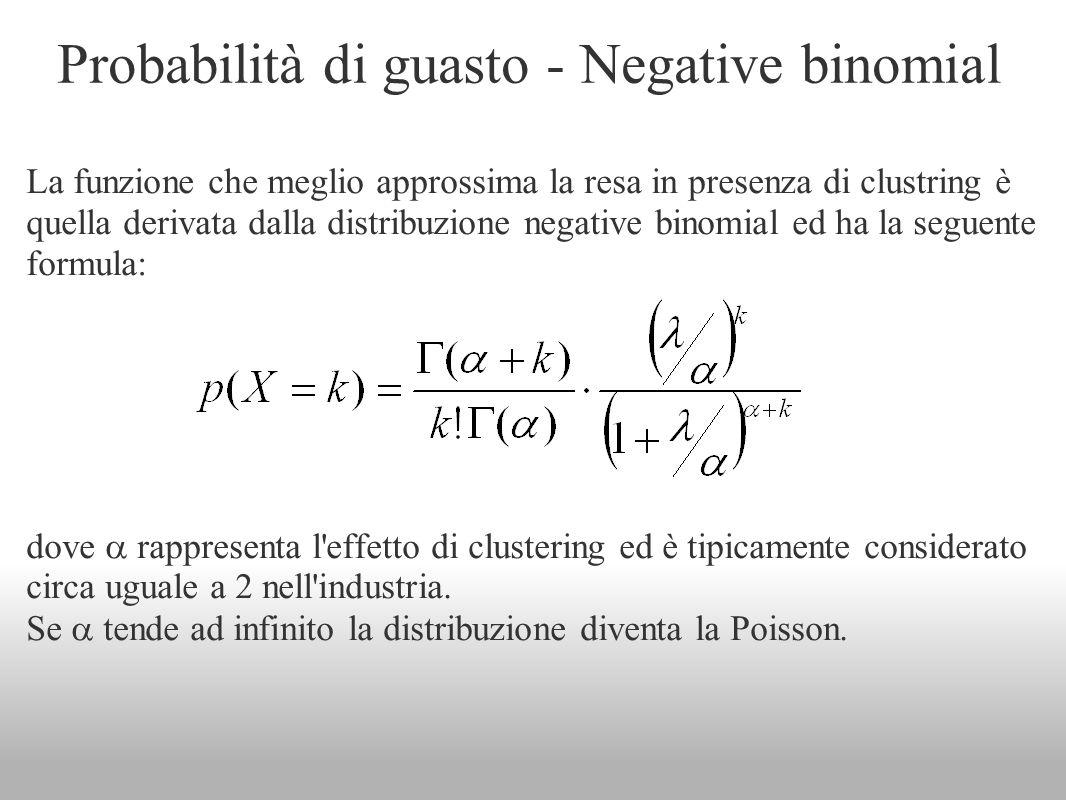 Probabilità di guasto - Negative binomial La funzione che meglio approssima la resa in presenza di clustring è quella derivata dalla distribuzione neg