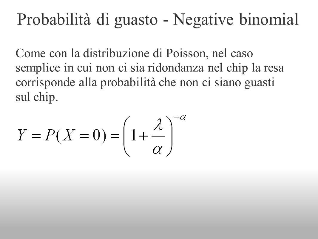 Probabilità di guasto - Negative binomial Come con la distribuzione di Poisson, nel caso semplice in cui non ci sia ridondanza nel chip la resa corris