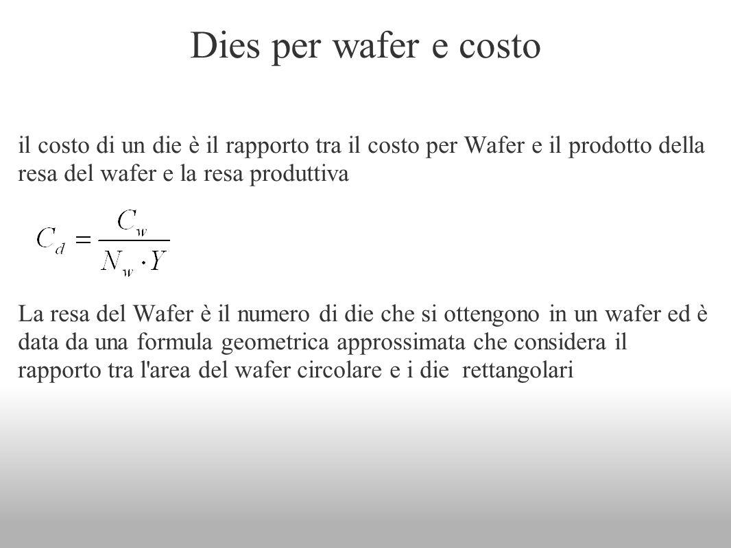Dies per wafer e costo il costo di un die è il rapporto tra il costo per Wafer e il prodotto della resa del wafer e la resa produttiva La resa del Waf