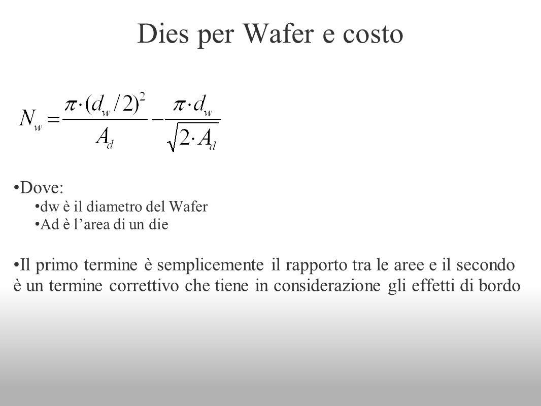 Dies per Wafer e costo Dove: dw è il diametro del Wafer Ad è larea di un die Il primo termine è semplicemente il rapporto tra le aree e il secondo è u