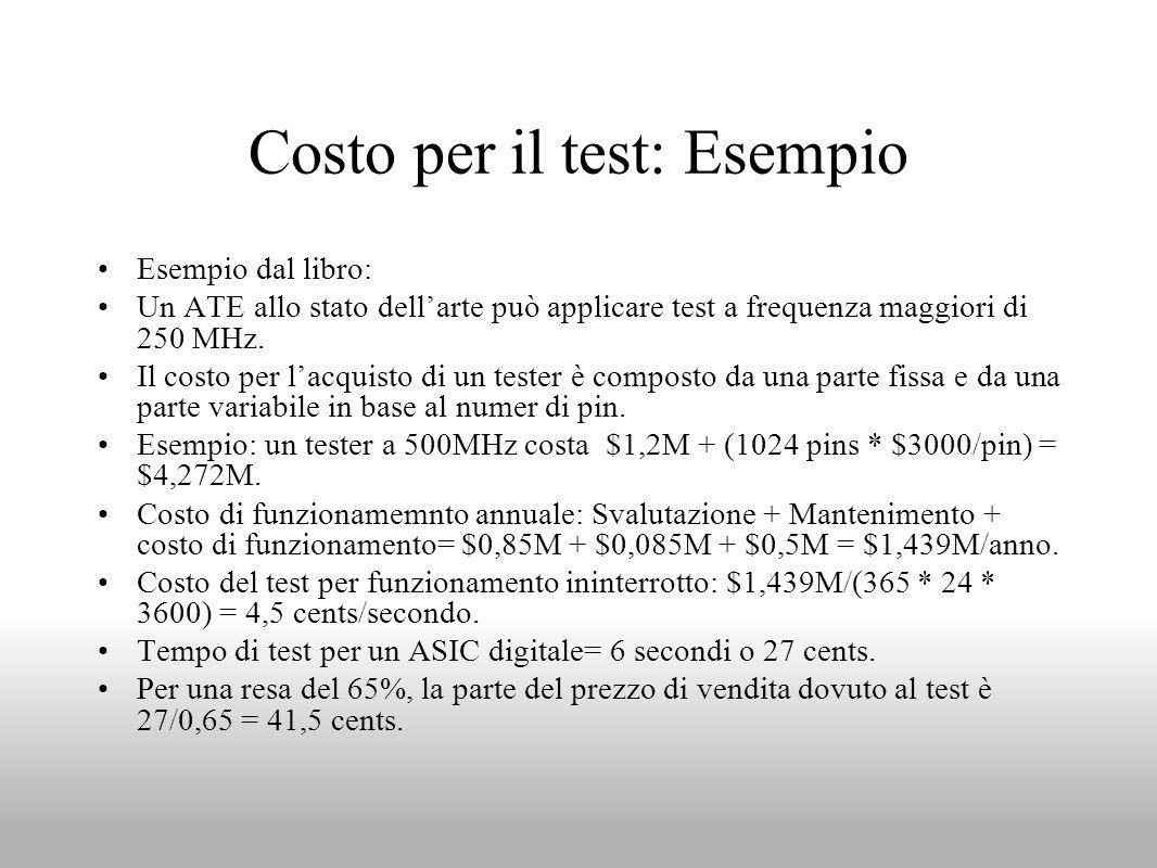 Costo per il test: Esempio Esempio dal libro: Un ATE allo stato dellarte può applicare test a frequenza maggiori di 250 MHz. Il costo per lacquisto di
