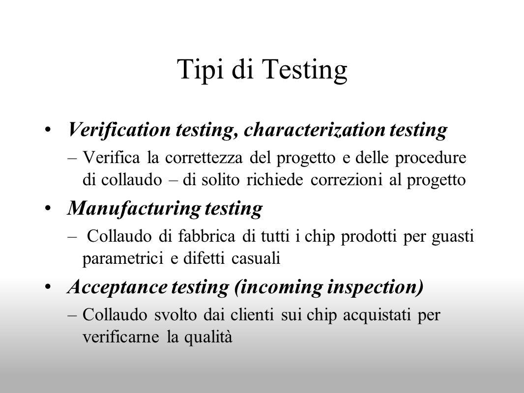 Tipi di Testing Verification testing, characterization testing –Verifica la correttezza del progetto e delle procedure di collaudo – di solito richied