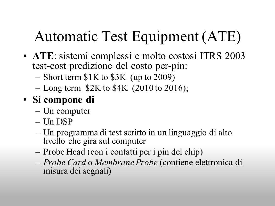 Automatic Test Equipment (ATE) ATE: sistemi complessi e molto costosi ITRS 2003 test-cost predizione del costo per-pin: –Short term $1K to $3K (up to