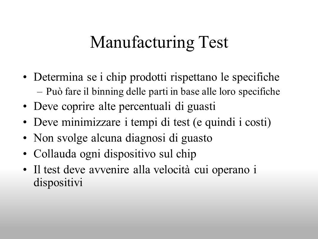 Manufacturing Test Determina se i chip prodotti rispettano le specifiche –Può fare il binning delle parti in base alle loro specifiche Deve coprire al
