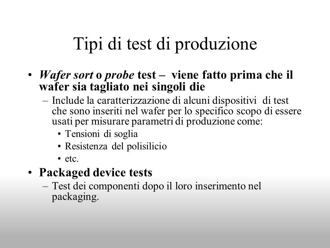 Tipi di test di produzione Wafer sort o probe test – viene fatto prima che il wafer sia tagliato nei singoli die –Include la caratterizzazione di alcu