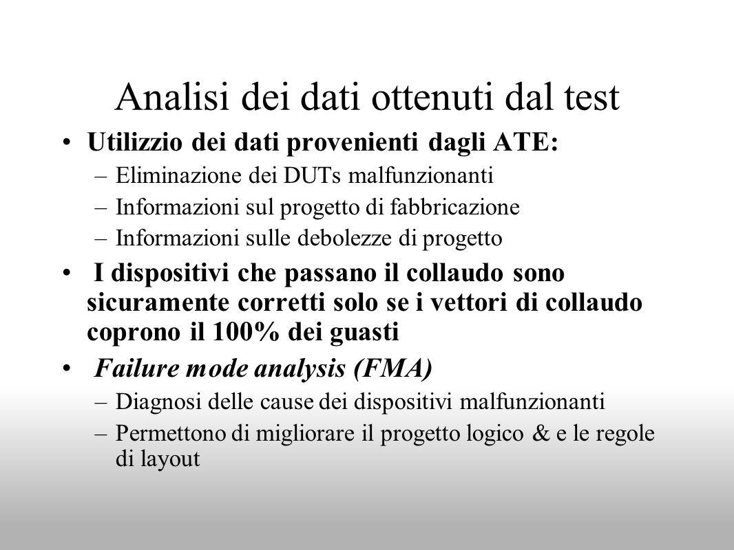 Analisi dei dati ottenuti dal test Utilizzio dei dati provenienti dagli ATE: –Eliminazione dei DUTs malfunzionanti –Informazioni sul progetto di fabbr