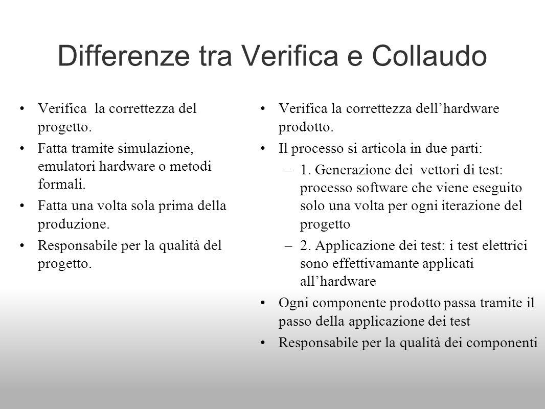 Differenze tra Verifica e Collaudo Verifica la correttezza del progetto. Fatta tramite simulazione, emulatori hardware o metodi formali. Fatta una vol