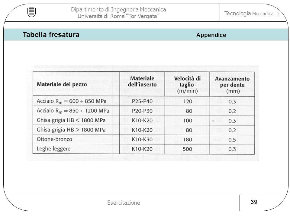 Dipartimento di Ingegneria Meccanica Università di Roma Tor Vergata Tecnologia Meccanica 2 Esercitazione 39 Tabella fresatura Appendice